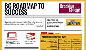 BC Roadmap to Success